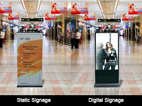 Communication vs Digital signage