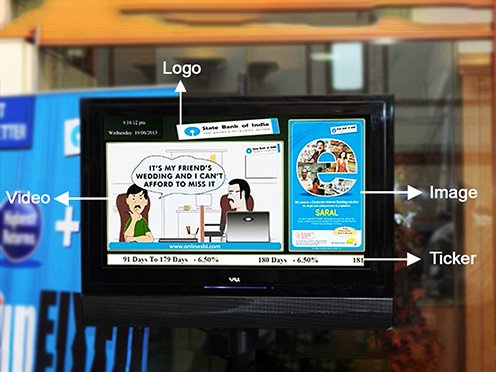 Managing content for digital signage