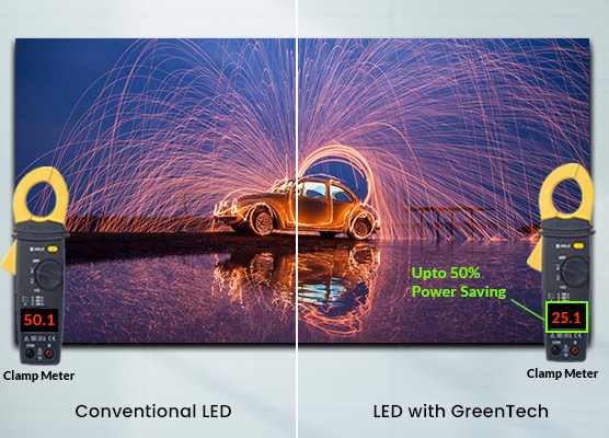 Save Energy with GreenTech™